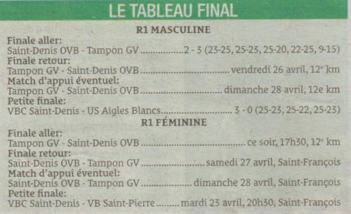 8 190420 003d Quotidien R1M finale resultat