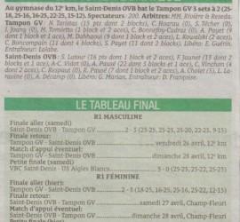 8 190421 002c Quotidien R1F finale résultat